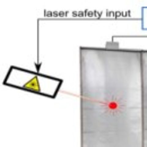 Active laser protection